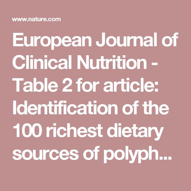 European Journal of Clinical Nutrition - Table 2 for article: Identification of the 100 richest dietary sources of polyphenols: an application of the Phenol-Explorer database