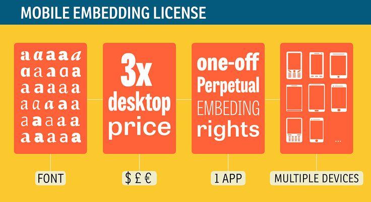 Mobile App Embedding: pay 3x the price of a desktop license and get 'perpetual-embedding-rights' for the mobile app you are developing, on all platforms and devices. Read more here http://type-together.com/index.php?action=portal%2FviewContent&cntId_content=2814