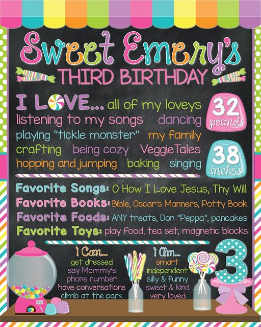 sweet shoppe party, candy party, candyland party, third birthday, sweet shop, sweet shoppe birthday milestones poster, candy birthday poster, candy shop milestones poster, birthday milestones poster, birthday poster