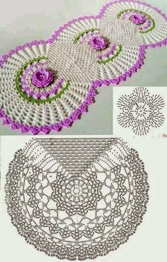 Cantinho da Jana: Gráfico caminho de mesa de crochê