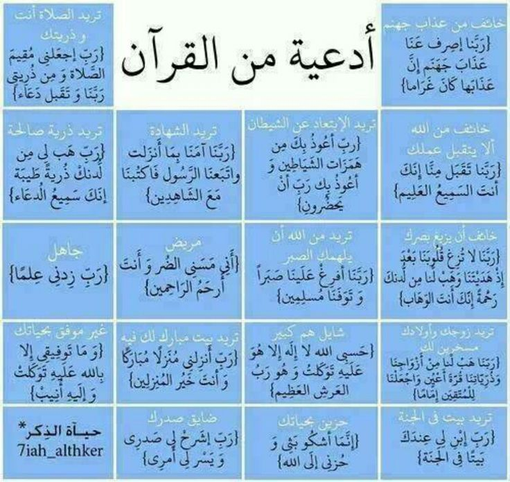 ادعية من القران Islam Beliefs Islamic Quotes Quran Islam Facts