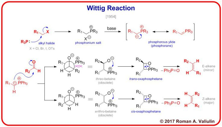 [55] Wittig Reaction 1954 – ChemInfoGraphic