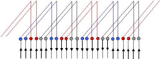 Principes de réalisation des schémas classiques de moteurs asynchrones