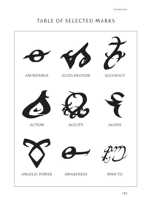Runes from The Shadowhunter's Codex