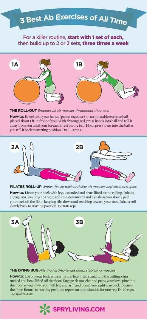 These 27 Workout Diagrams Are All You Need To Get In Shape This Summer - Thanks to the internet, you don't have to join a gym or subscribe to a billion fitness magazines to get fit.