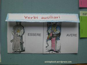 Il lapbook raccoglie tutti gli elementi necessari per l'analisi grammaticale del verbo. La ruota al centro contiene tutte le voci da considerare nell'analisi, in senso orario;…