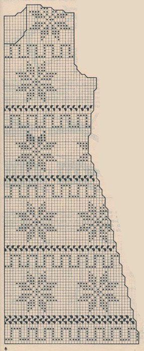 Πλεκτες Ιδεες-Crochet Ideas: crochet summer dress pattern-πλεκτο φορεμα με βελονακι καλοκαιρινη
