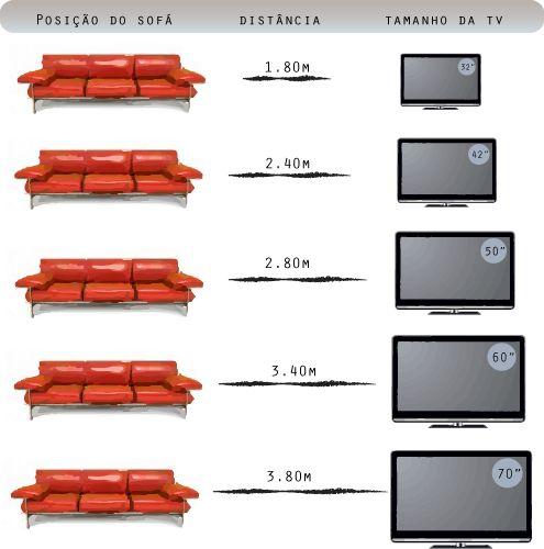 Altura tv sala google search altura tv sala for Sofa para sala de tv