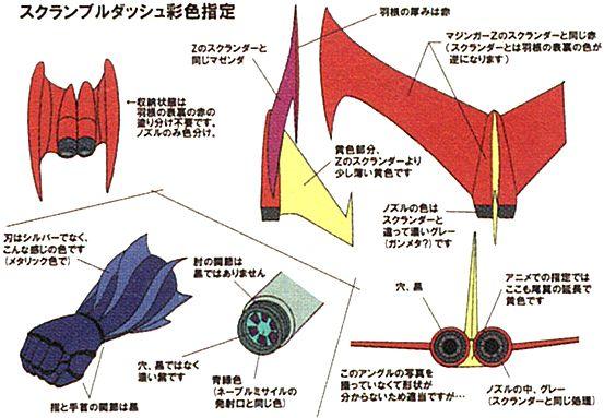 超合金魂GX-73金剛大魔神D.C.|超合金魂GX-73 グレートマジンガー D.C.|Soul of Chogokin GX-73 Great Mazinger D.C.|鐵甲萬能俠2號D.C.