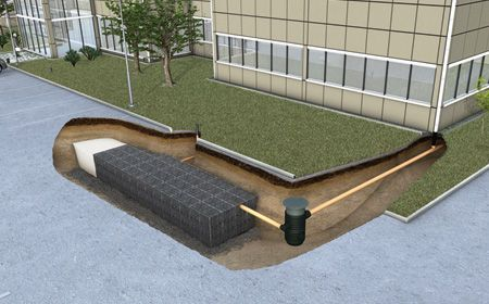 Get in touch with SVCwater Ltd. to know about the facts and advantages of stormwater collection systems and also learn how to use and install these equipments.