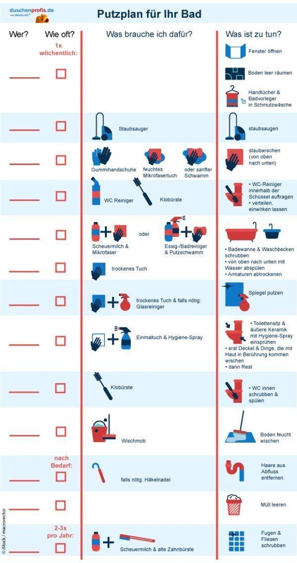 Bad Putzen Wie Sie Ihr Bad Richtig Putzen Badreinigung Tipps Badreiniger Richtig Putzen Badezimmer Putzen Tipps