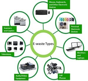 Kerala Govt Launched E-Waste Disposal Scheme in Schools