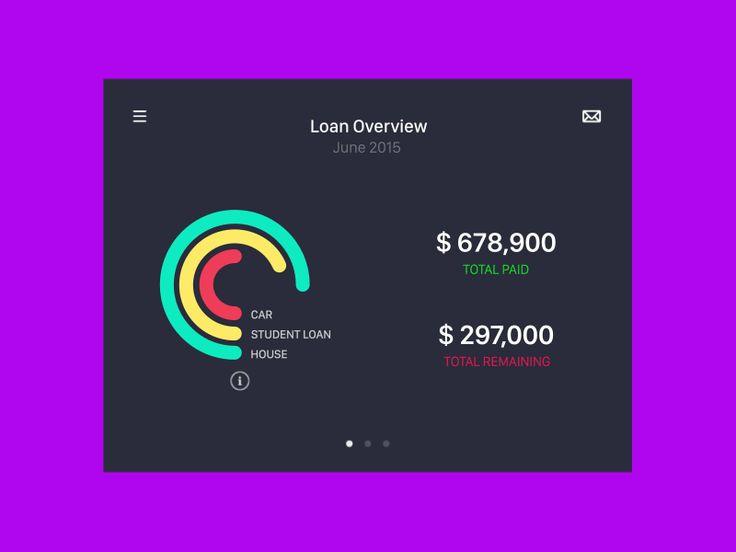 New loan1 2