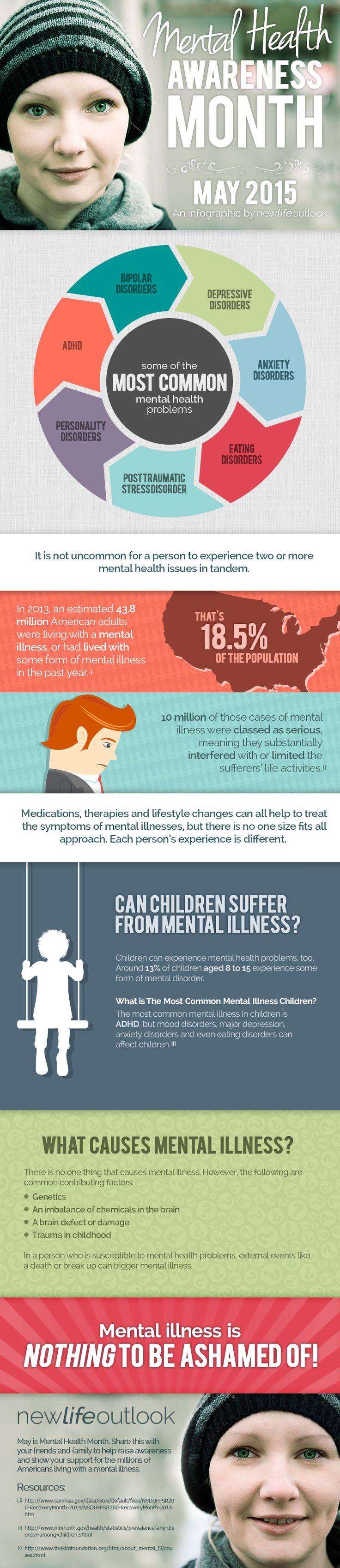 The Importance of Raising Awareness of Mental Illness