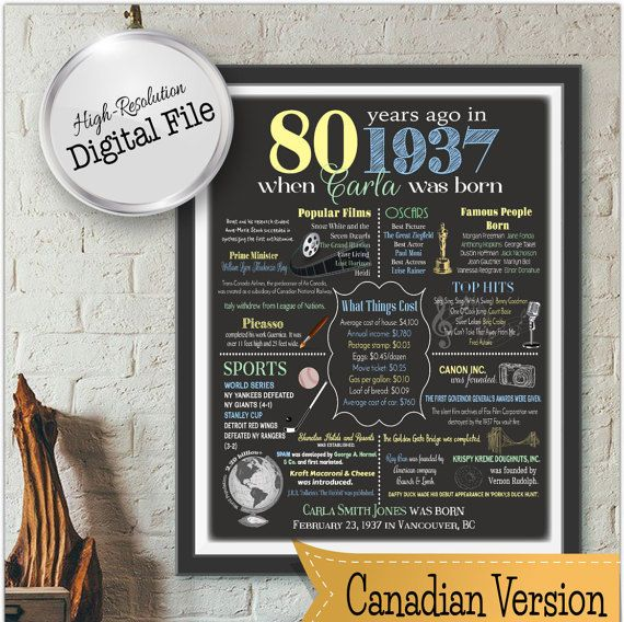 Personalized 80th Birthday Chalkboard Poster Design, 1937 Events & Fun Facts, Canadian Version, Digital File