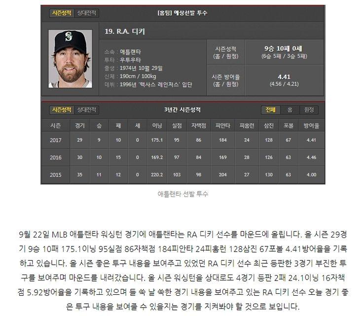 믈브꾼 9월 22일 MLB 애틀랜타 워싱턴 분석