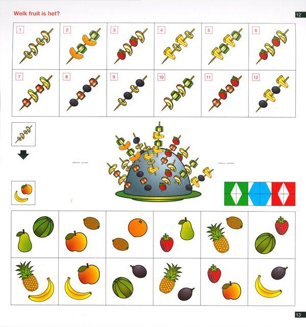 Begeleide of zelfstandige activiteiten - Loco, welk fruit is het?
