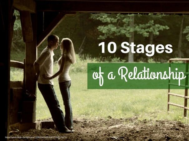 10 Stages Of A Relationship From Hello to Goodbye