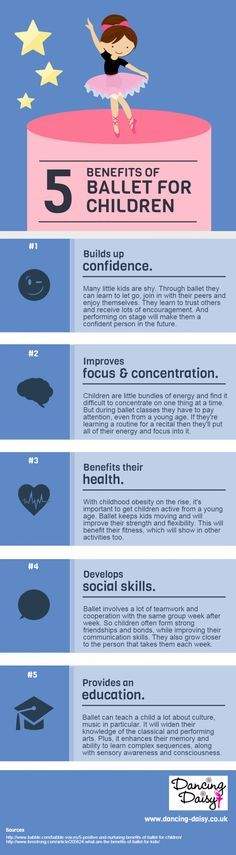 5 Benefits of Ballet for Children Infographic