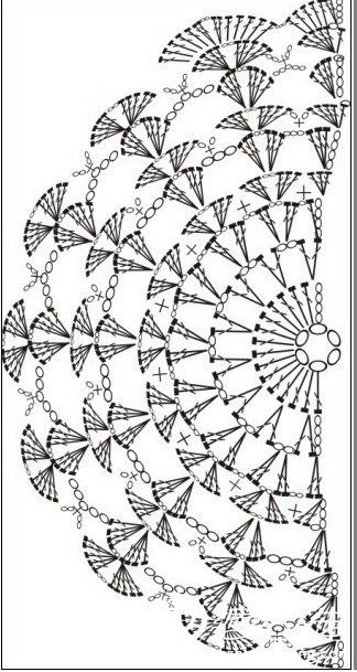 Crochet shawl - chart