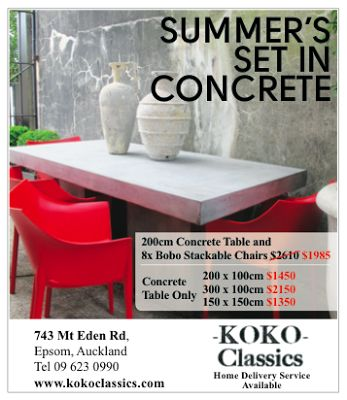 As advertised - Summers set in concrete