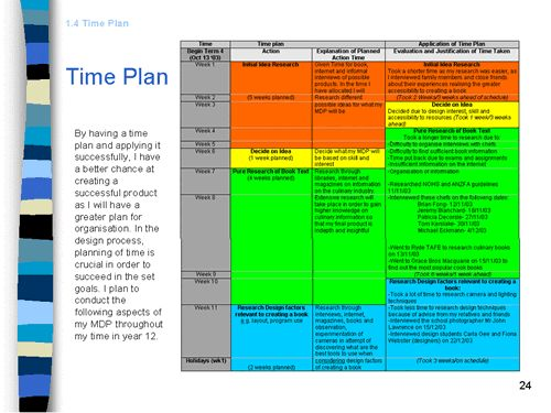 how to make a design and technology time plan