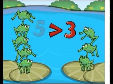 Znaki matematyczne mniejszy, większy  Żaby akrobatki