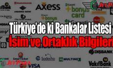 Türkiye'deki banka isimleri