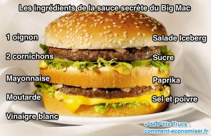 ingrédients sauce secrète du big mac du McDo