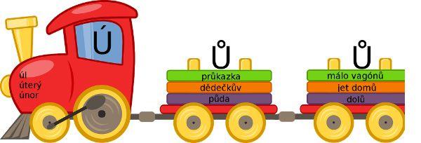 Psaní ú/ů - Moje čeština - Čeština na internetu zdarma