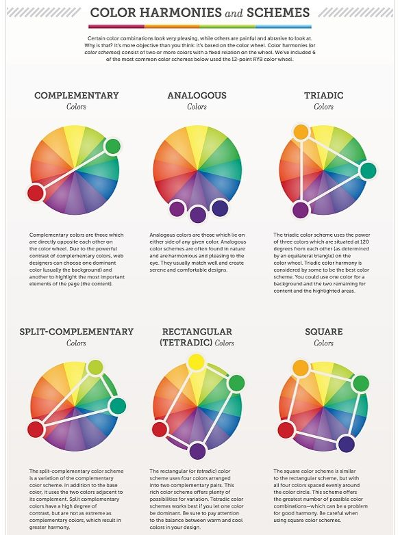 Certain Colour Combinations Look Pleasing While Others Are Painful To Look  At. This Colour Harmonies And Schemes Infographic Shows The Most Common  Colour ...