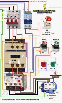 Esquemas eléctricos: esquema de maniobra marcha paro y parada de emerge...