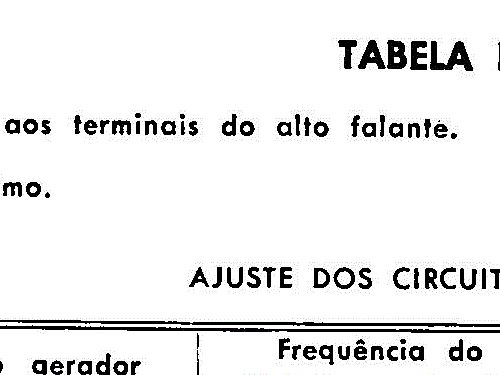 Philips do Brasil S. B3R05U/220 (3)