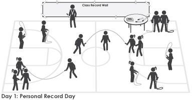 An introductory jump-rope unit complete with diagrams and