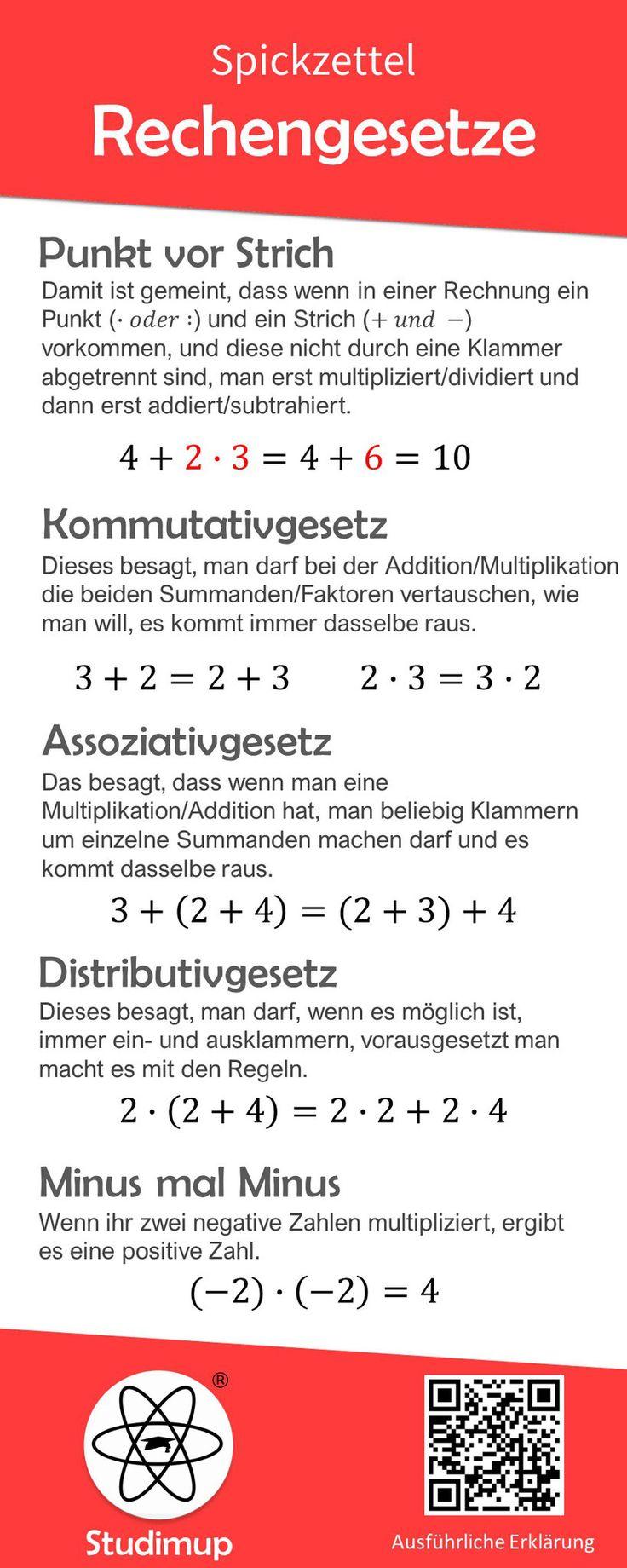 Mathe Spickzettel – Studimup.de