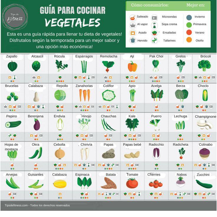 Vegetales: Guía Para Cocinarlos y Disfrutarlos! - Tips de Fitness
