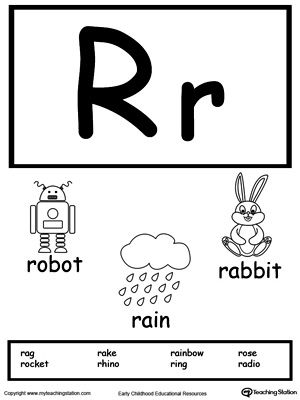 Printable Alphabet Flash Cards For Preschooler Letter R: Learn the alphabet and the sound of the letters with these large picture alphabet flash cards. Help your preschooler identify the sound of the letter by looking at the pictures.