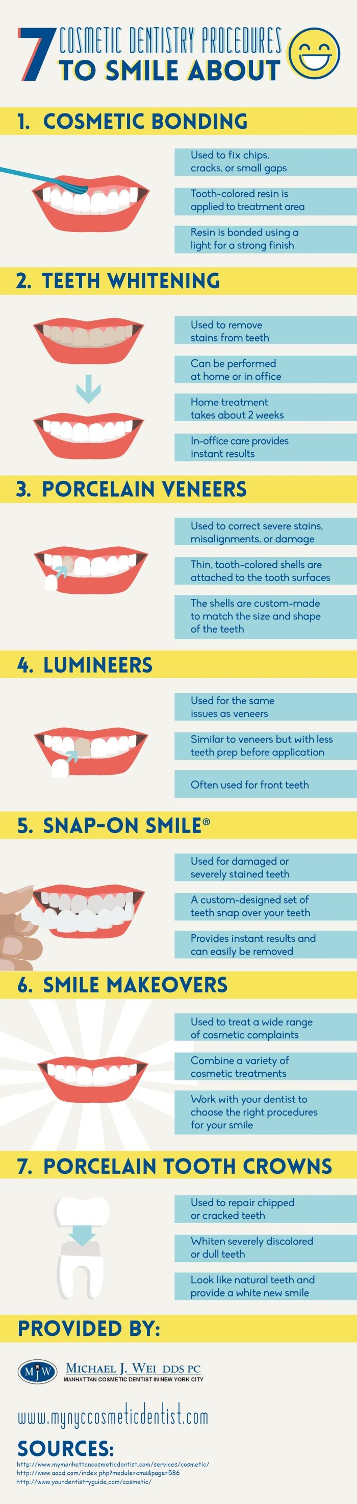 Do you avoid pictures because of your smile? A smile makeover can use a variety of treatments to give you a smile you'll love showing off! Click over to this Manhattan cosmetic dentistry infographic to learn more about smile makeovers.