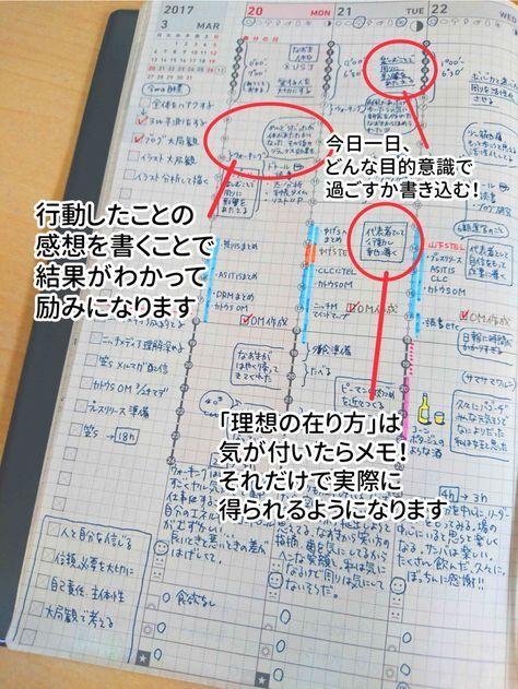 手帳には「意図」を書いて自分らしく過ごそう!   ノグチノブコのなんでも書き出しノート