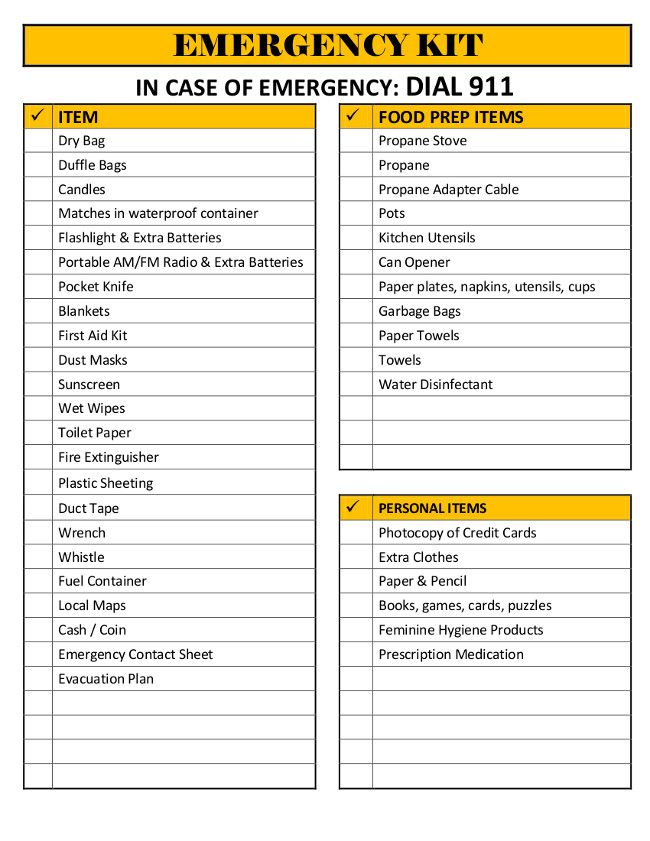 Printable emergency sheet checklist also comes with an for Emergency response checklist template