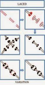 Zentangle, rustgevend tekenen: Zentangle basispatronen, stap voor stap 4
