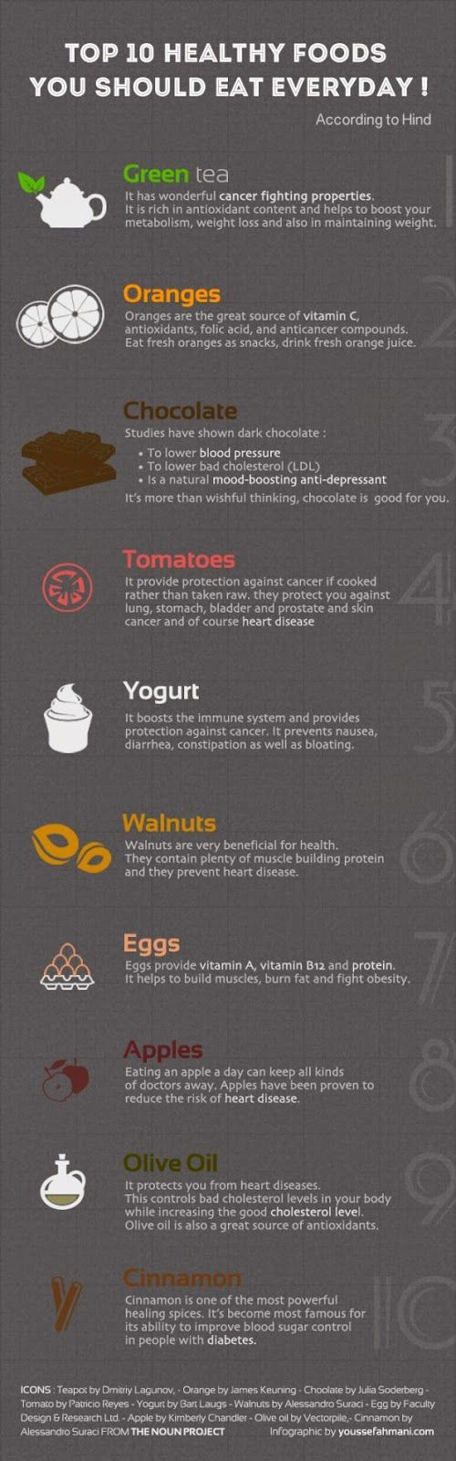 Top 10 Healthy Foods You Should Eat Everyday