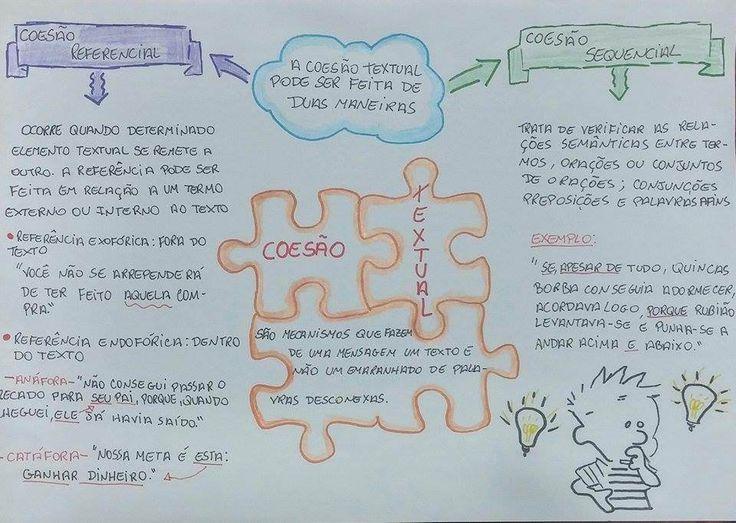 Precisa revisar os conceitos de Coesão Textual? Este mapa mental vai te ajudar…
