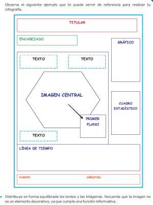 Educación en píldoras: La infografia en el ambito educativo infografías educativas