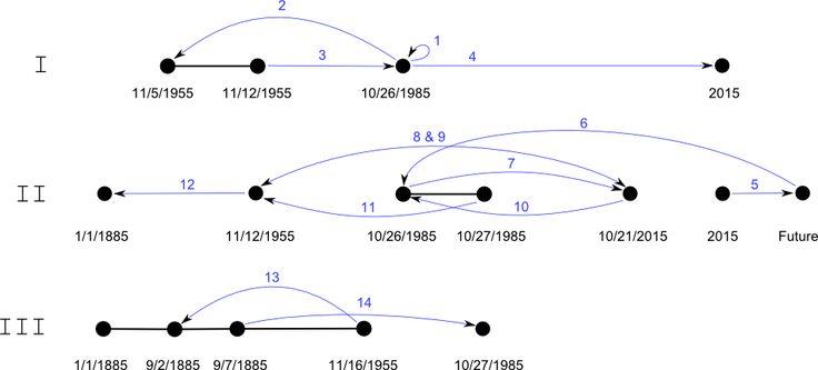 epub Antennas and Radiowave Propagation (Mcgraw Hill Series