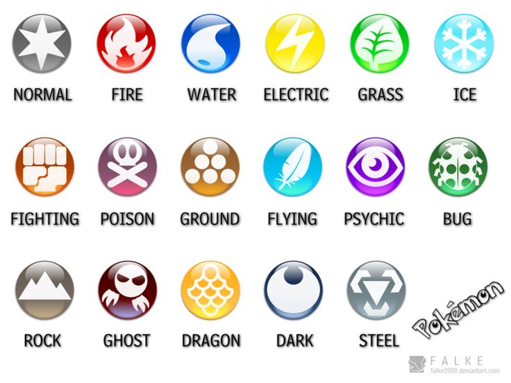 Pokémon type symbols I made using Inkscape. I had to invent a few to get one for each type. New symbol designs by me: ice, poison, ground, flying, bug, rock, ghost and dragon. Original symbols...