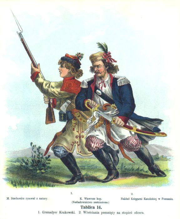 Polish Kraków Grenadiers 1794