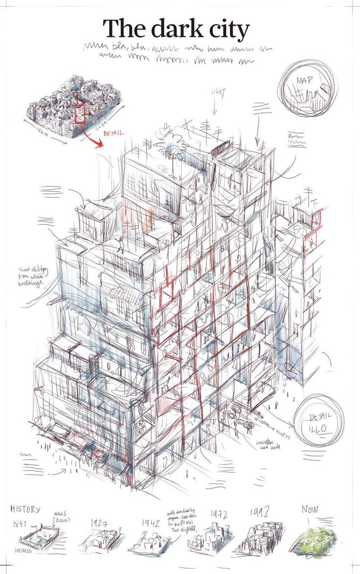 Adolfo Arranz Kowloon-walled-city-proof01  Structuring detail