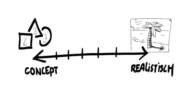 444 best Inspiration facilitation graphique images on