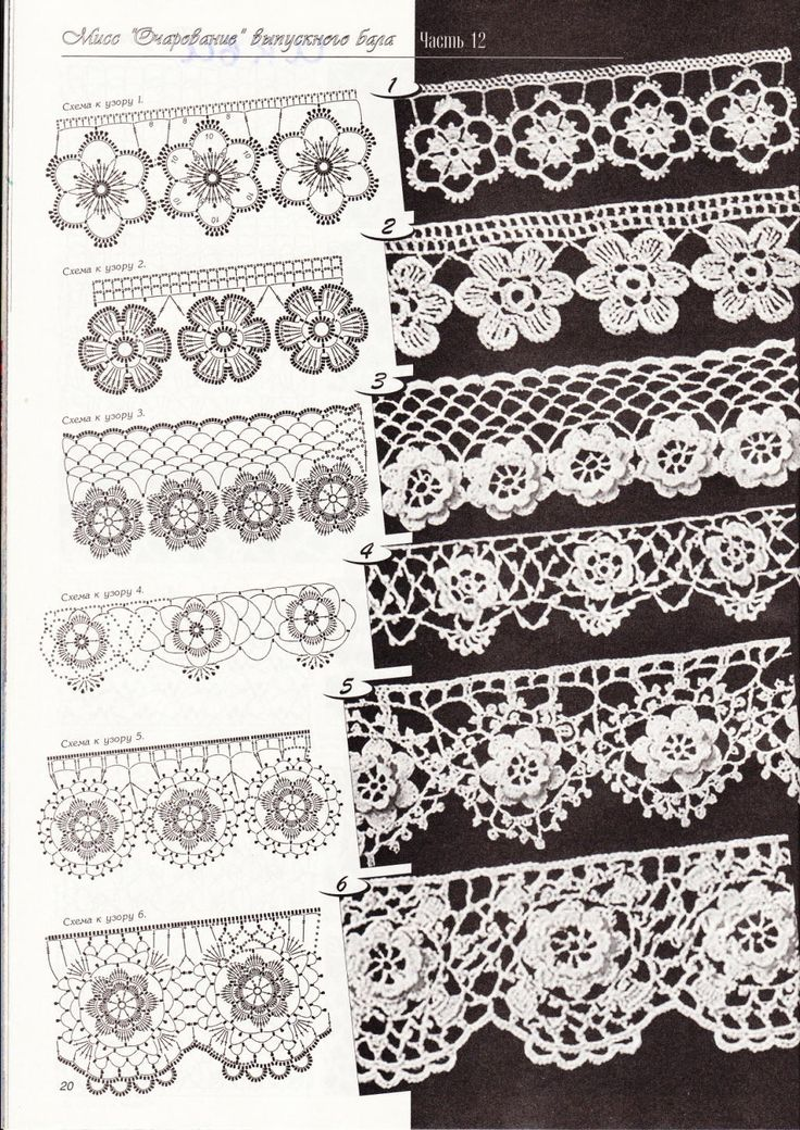 Crochet Lace Pattern For Edging : The 25+ best ideas about Crochet Lace Edging on Pinterest ...